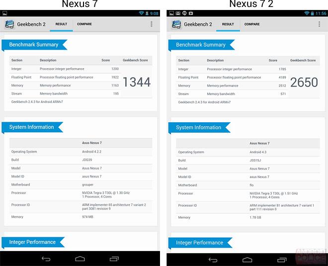 nexus 7 becnhmarks