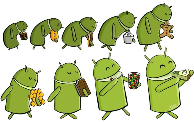 android's story