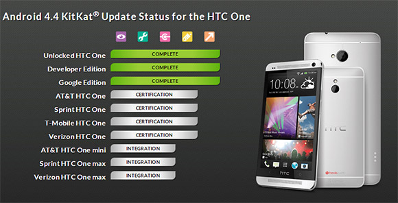 HTC One Devices on Carriers to Soon get KitKat Treatment
