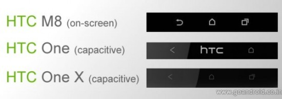 htc m8 buttons