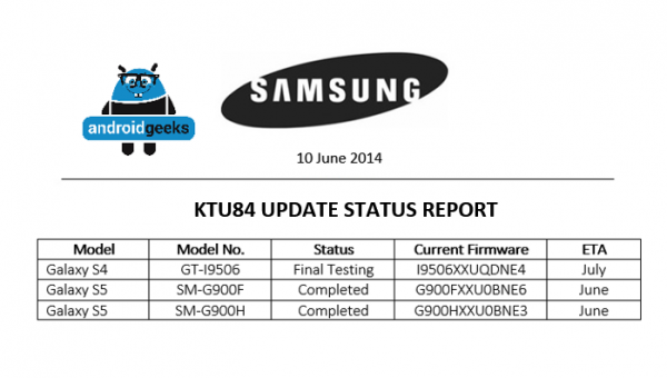 Galaxy s5 and galaxy s4 android 443 update