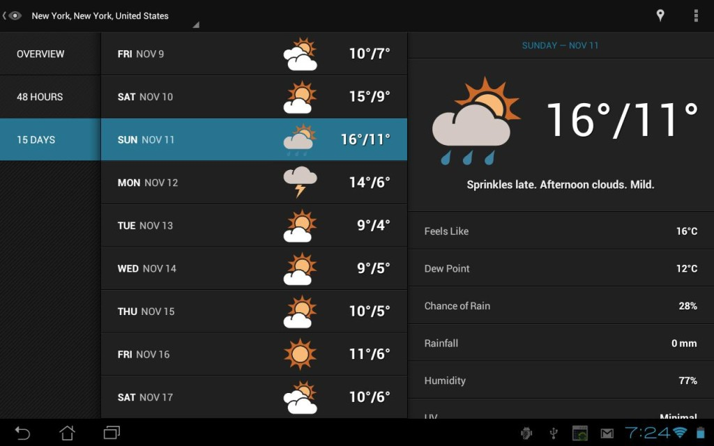 Best Android Weather Apps 2014