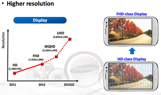 Galaxy Note 5 rumored to spot UHD display
