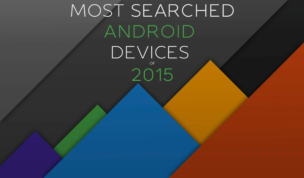 most searched android device 2015