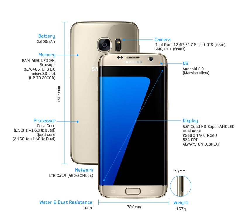 GalaxyS7edge_spec