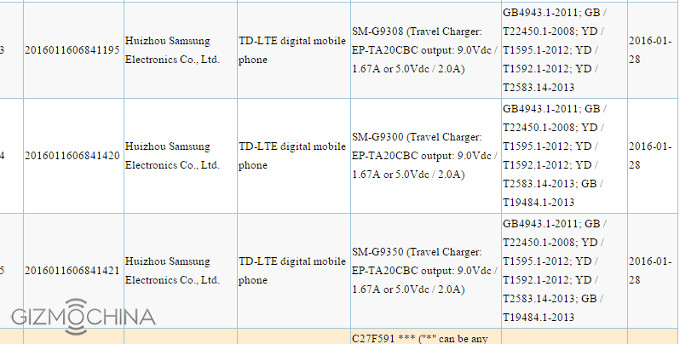 s7 certification galaxy s7