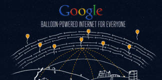 project-loon India