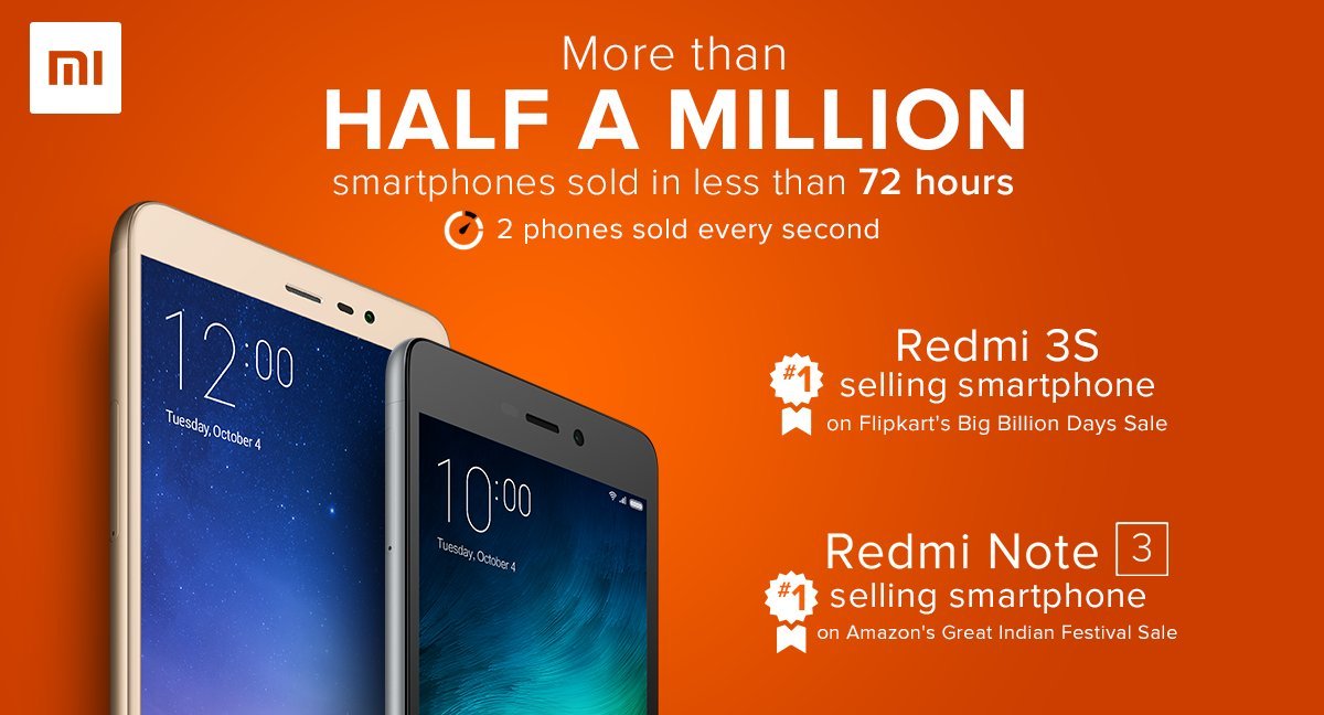 Indian Market Witnesses Half a Million Redmi Devices Sale in Just 72 Hours