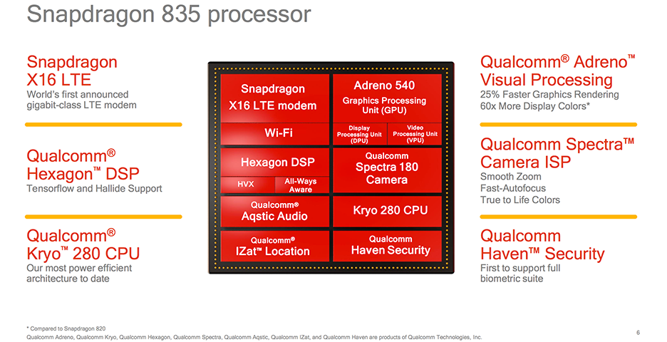 snapdragon 835 features