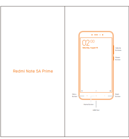 Operating manual Of Redmi note 4 video playing Not working Apple Watch
