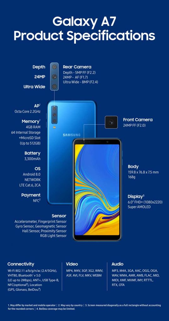 Galaxy A7 (2018) with Triple Camera