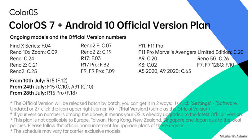 https://www.thegoandroid.com/oppo-a9-2020a11x-and-a11-starts-getting-coloros-7android-10-update-in-china/106553/