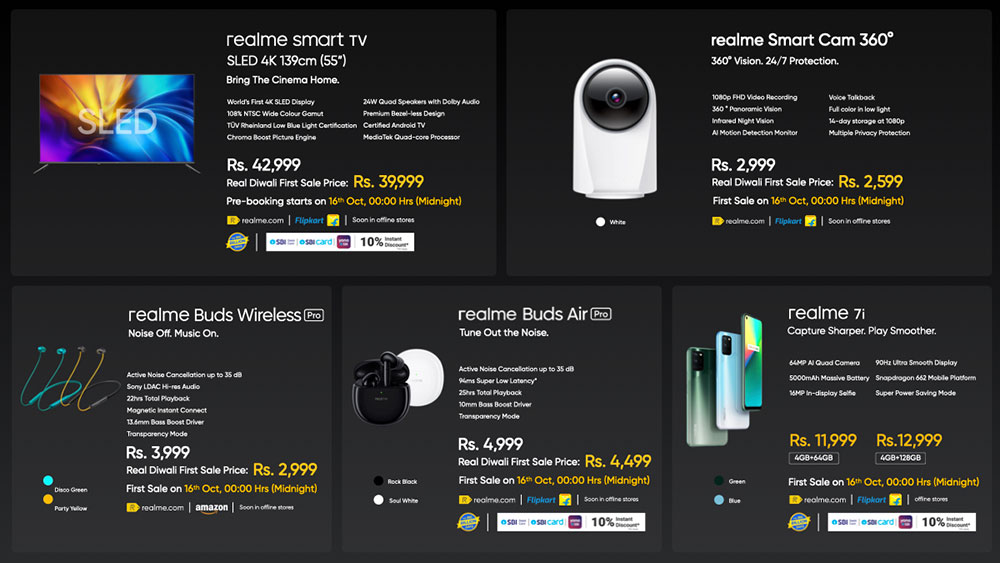 Realme Products