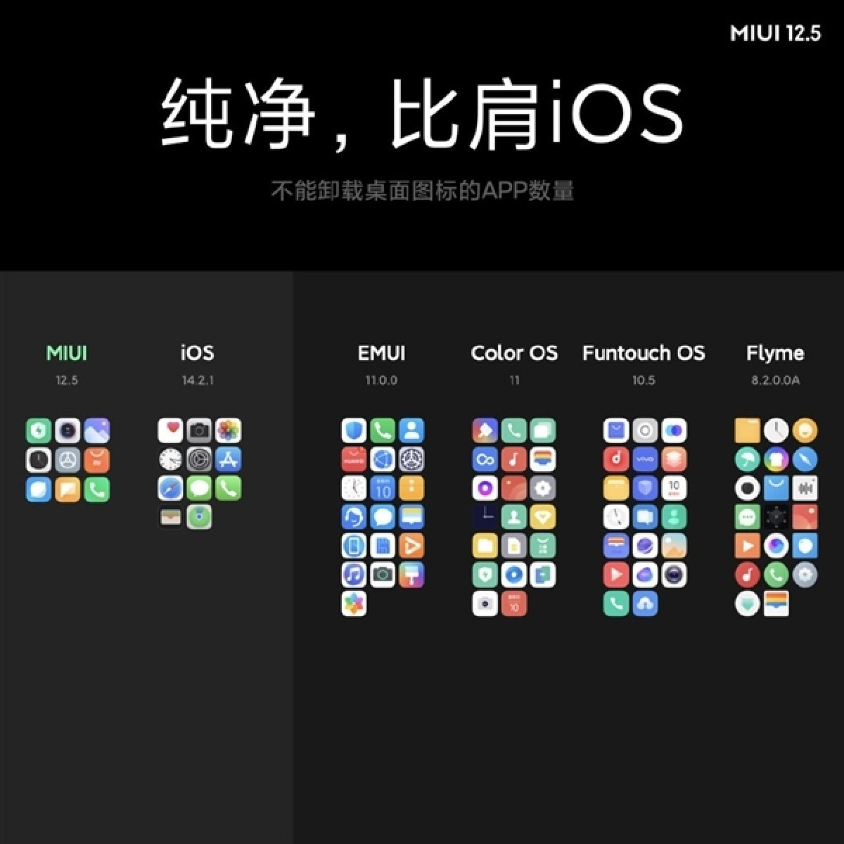 System apps: Xiaomi vs others