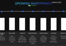 upcoming android smartphones in 2021 (Large)
