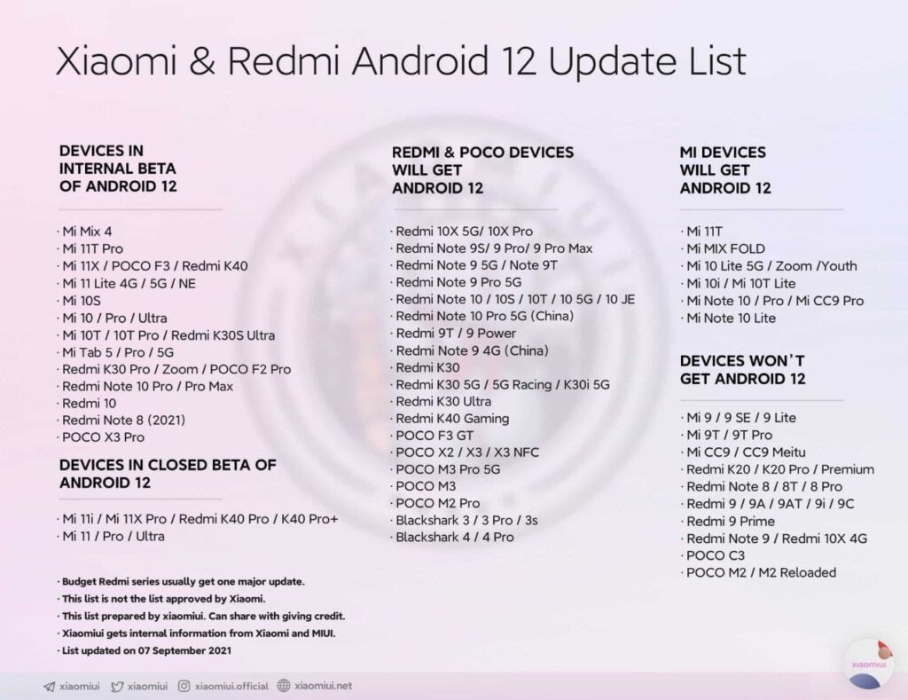 Xiaomi and Redmi Android 12 update list